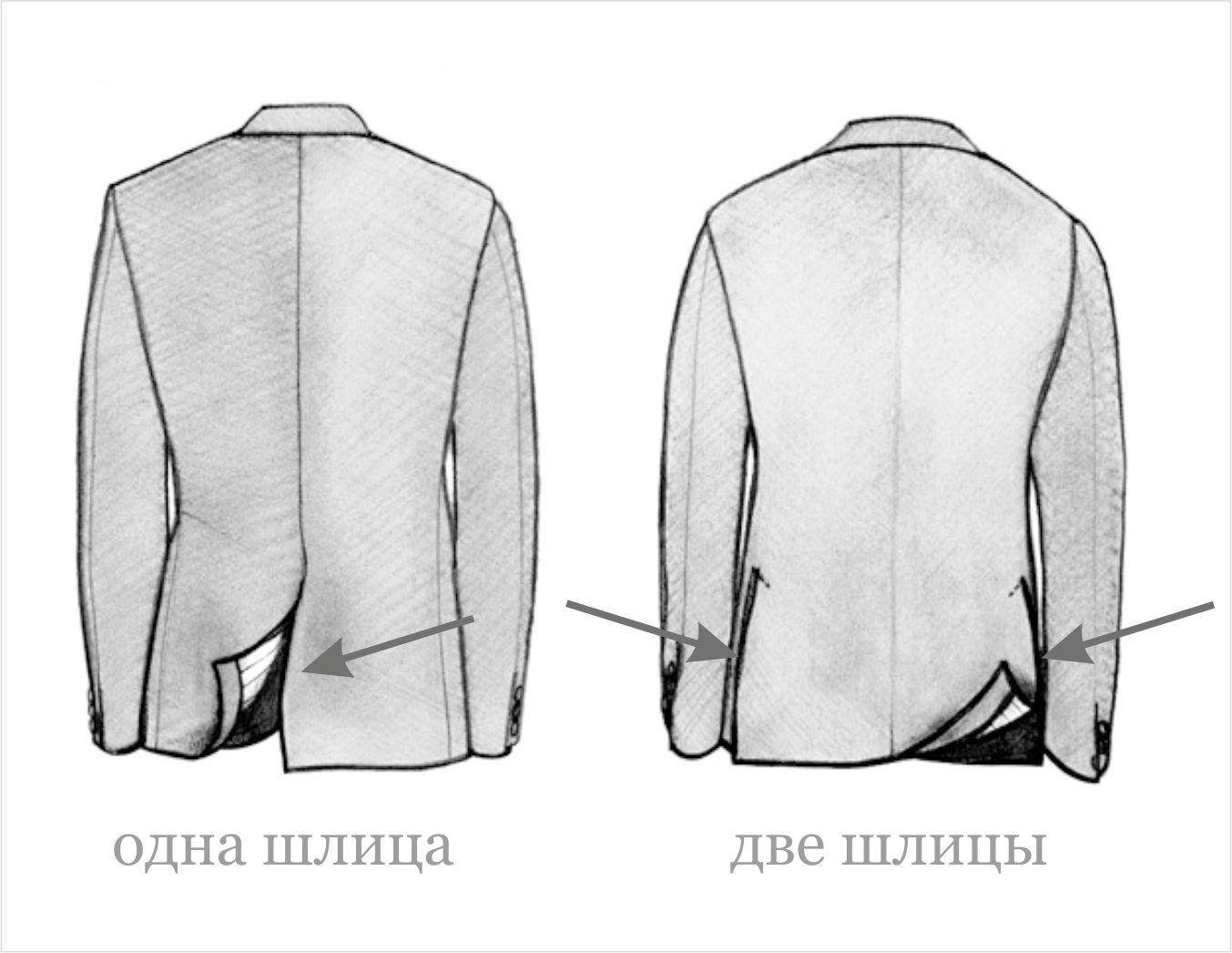 Что такое шлиц в одежде